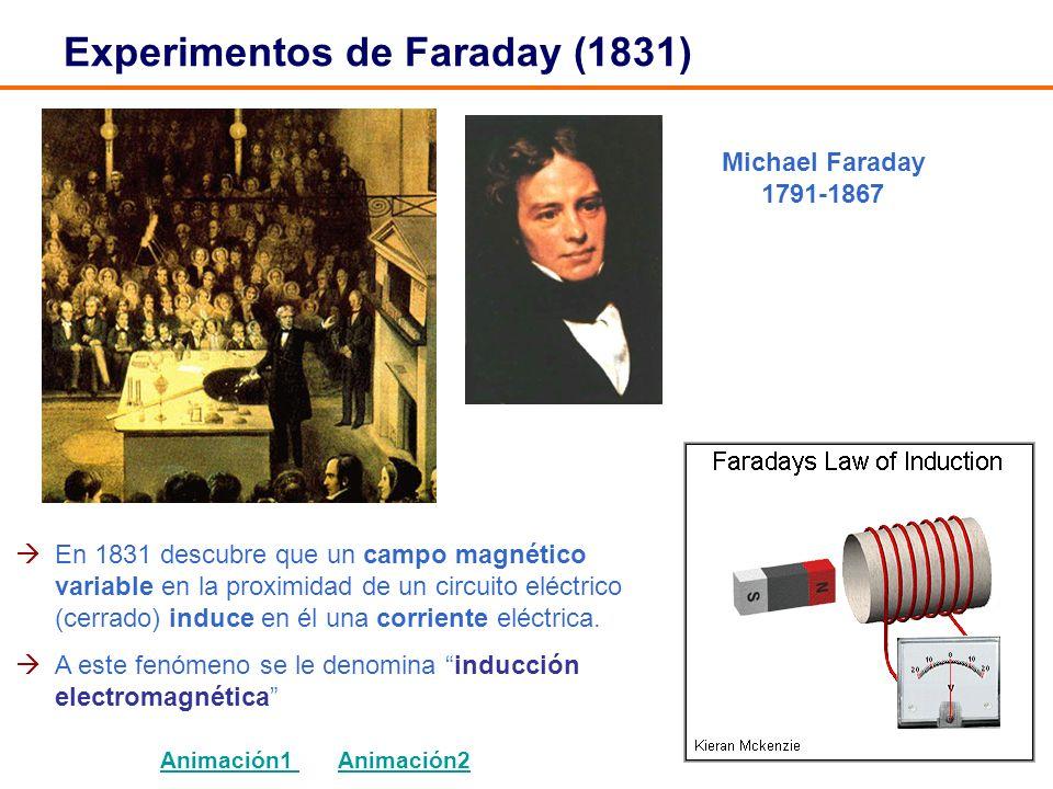 Experimentos de Faraday (1831)