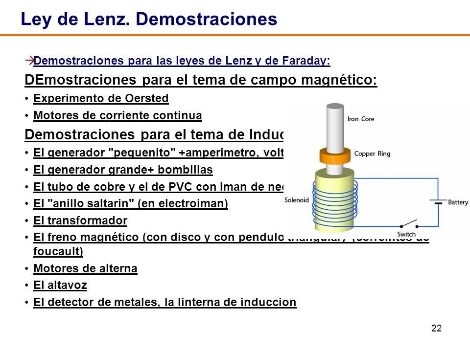 Ley de Lenz. Demostraciones