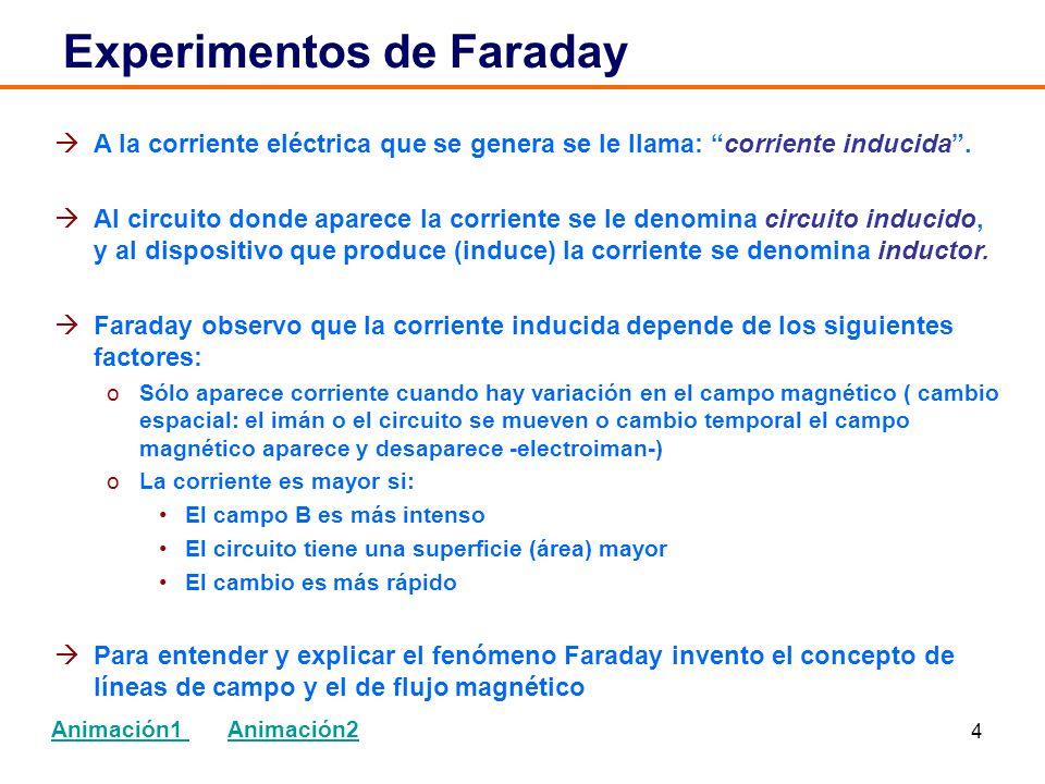 Experimentos de Faraday