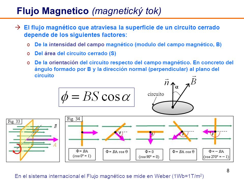 Flujo Magnetico (magnetický tok)