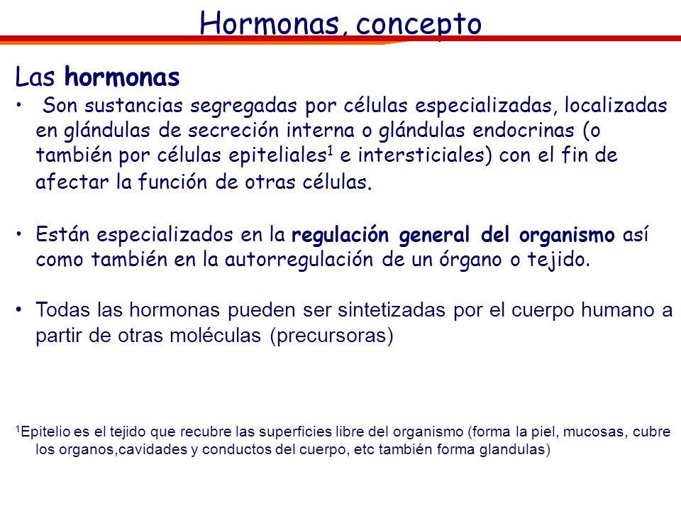 Hormonas, concepto Las hormonas