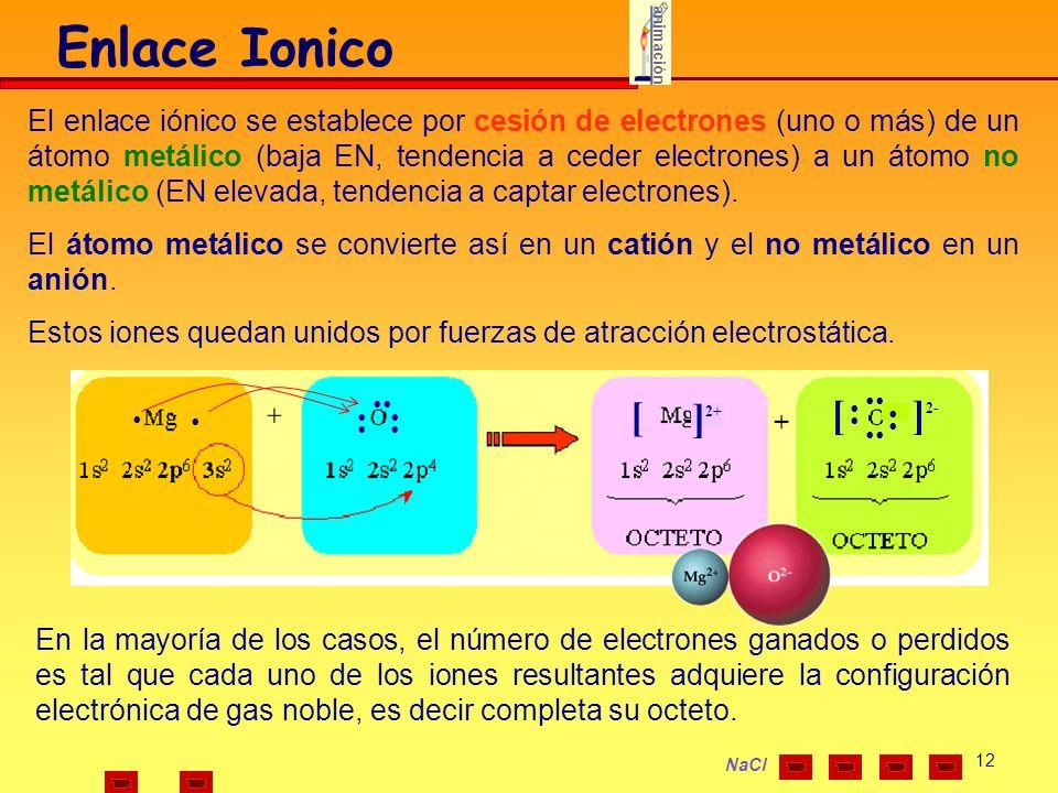 animación Enlace Ionico.