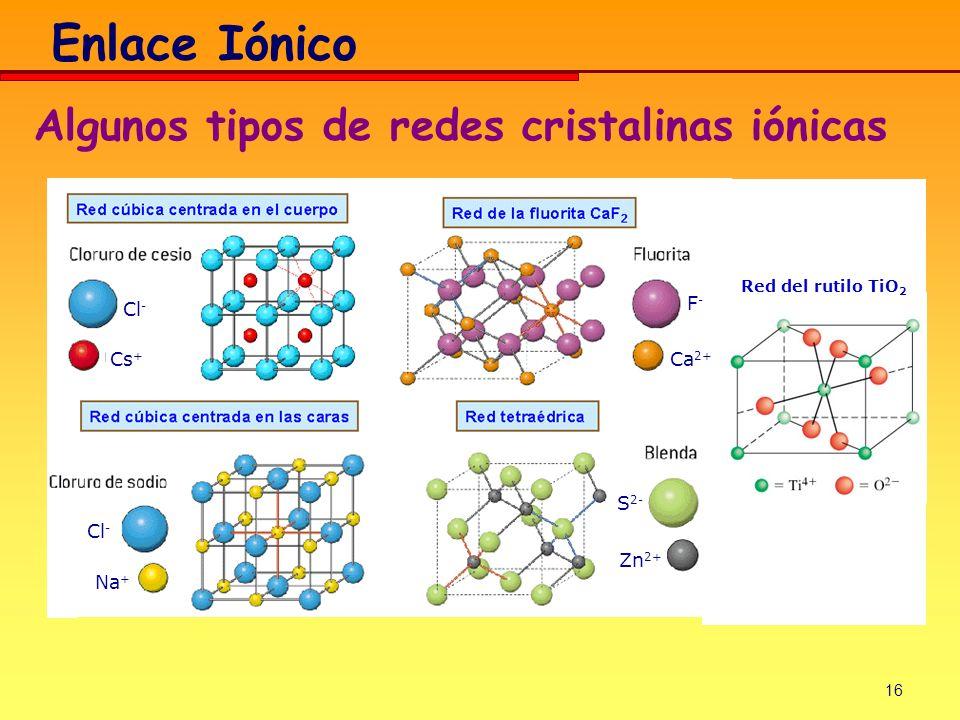 Algunos tipos de redes cristalinas iónicas