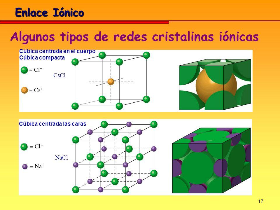 Algunos tipos de redes cristalinas iónicas Cúbica centrada las caras