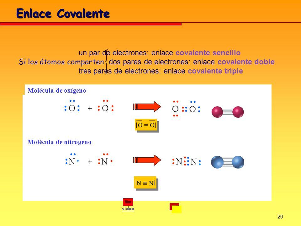 Enlace Covalente un par de electrones: enlace covalente sencillo