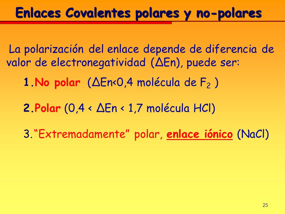 Enlaces Covalentes polares y no-polares