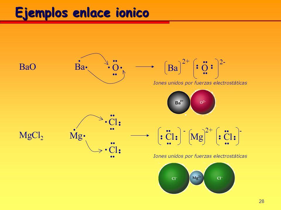 Ejemplos enlace ionico