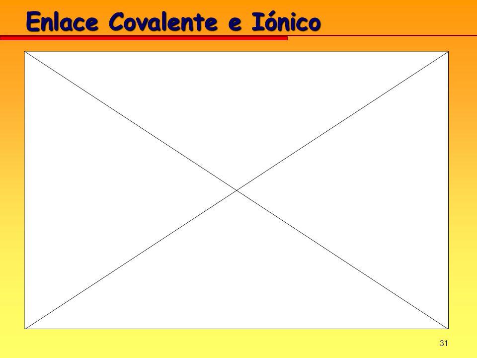 Enlace Covalente e Iónico