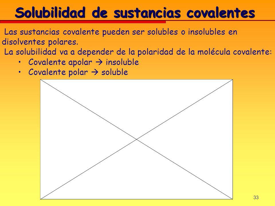 Solubilidad de sustancias covalentes