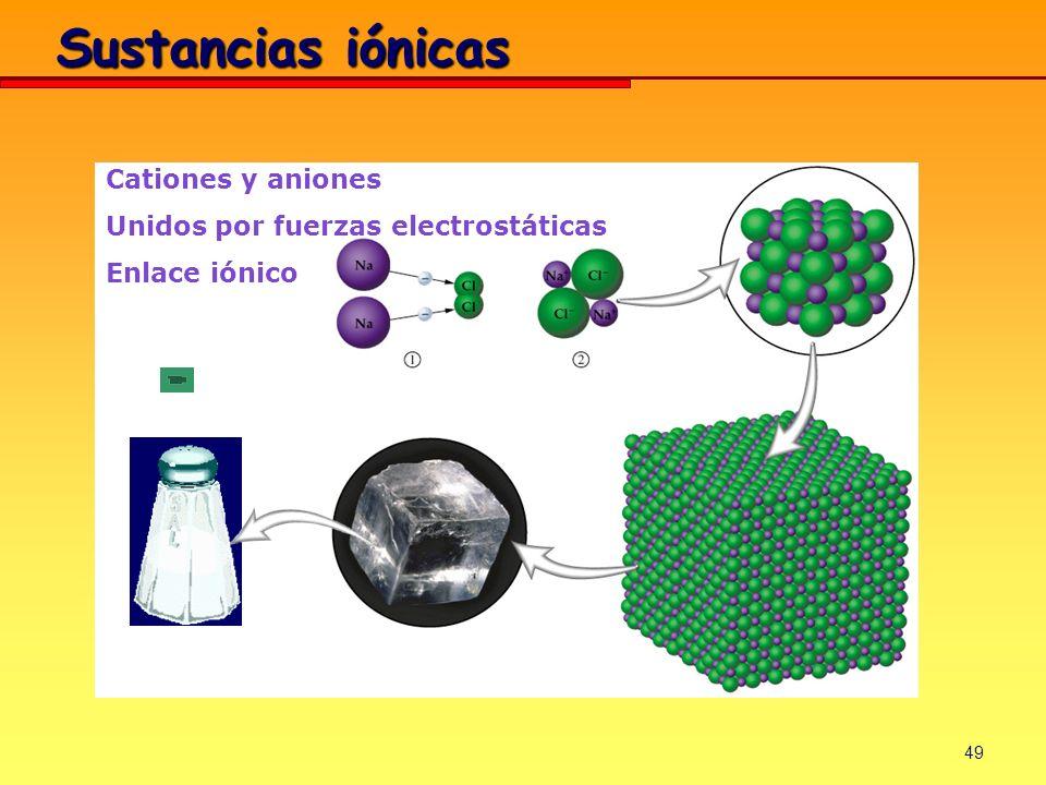 Sustancias iónicas Cationes y aniones