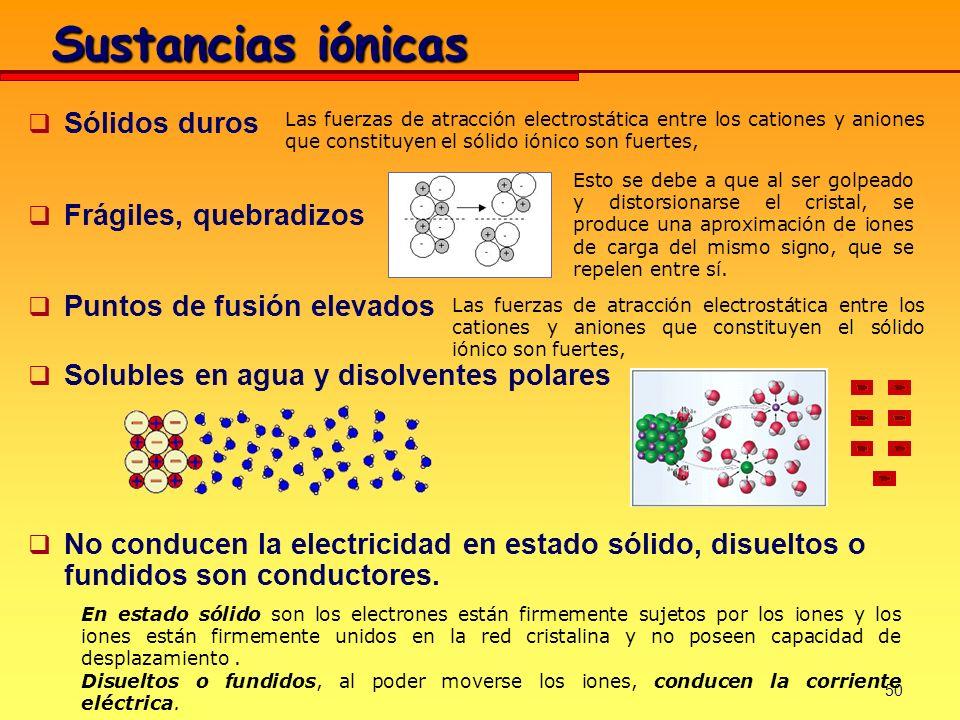 Sustancias iónicas Sólidos duros Frágiles, quebradizos