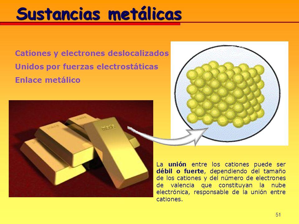 Sustancias metálicas Cationes y electrones deslocalizados