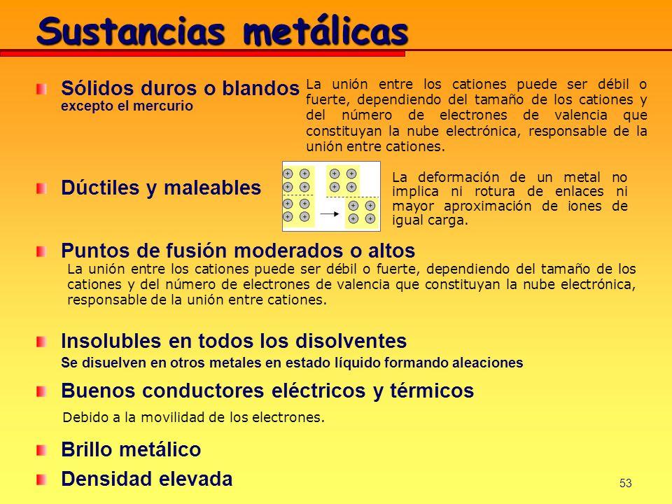 Sustancias metálicas Sólidos duros o blandos Dúctiles y maleables