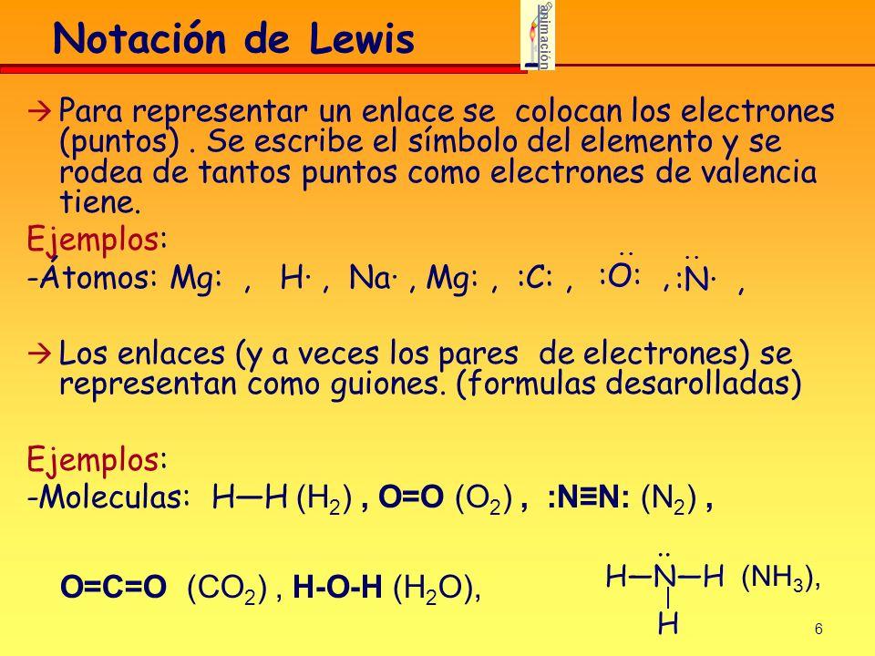 animación Notación de Lewis.