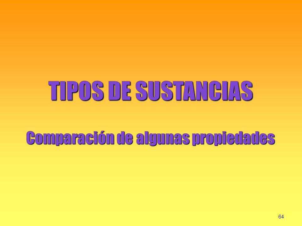 TIPOS DE SUSTANCIAS Comparación de algunas propiedades