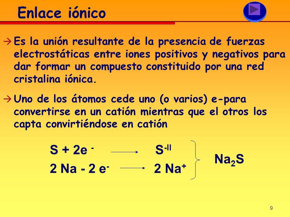Enlace iónico S + 2e - S-II 2 Na - 2 e- 2 Na+ Na2S