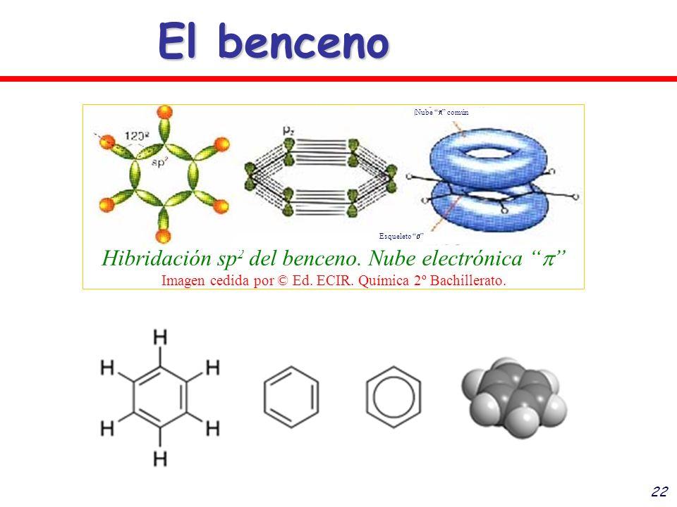 El benceno Hibridación sp2 del benceno. Nube electrónica  Imagen cedida por © Ed. ECIR. Química 2º Bachillerato.