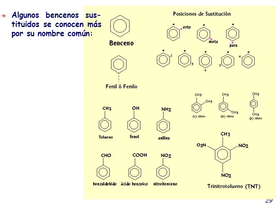 Algunos bencenos sus-tituidos se conocen más por su nombre común: