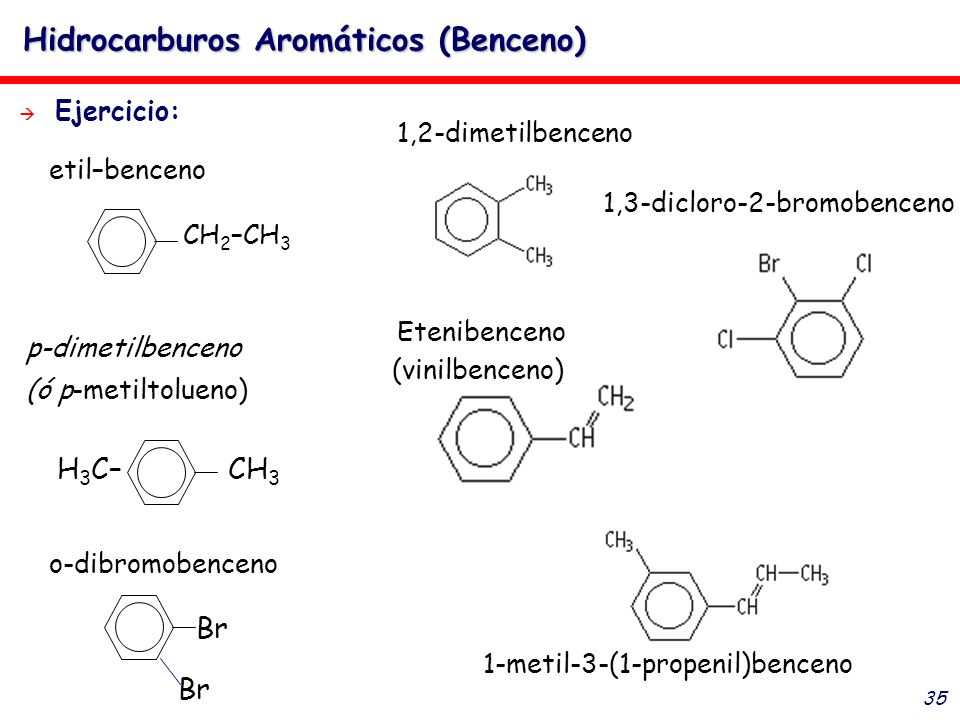 Hidrocarburos Aromáticos (Benceno)