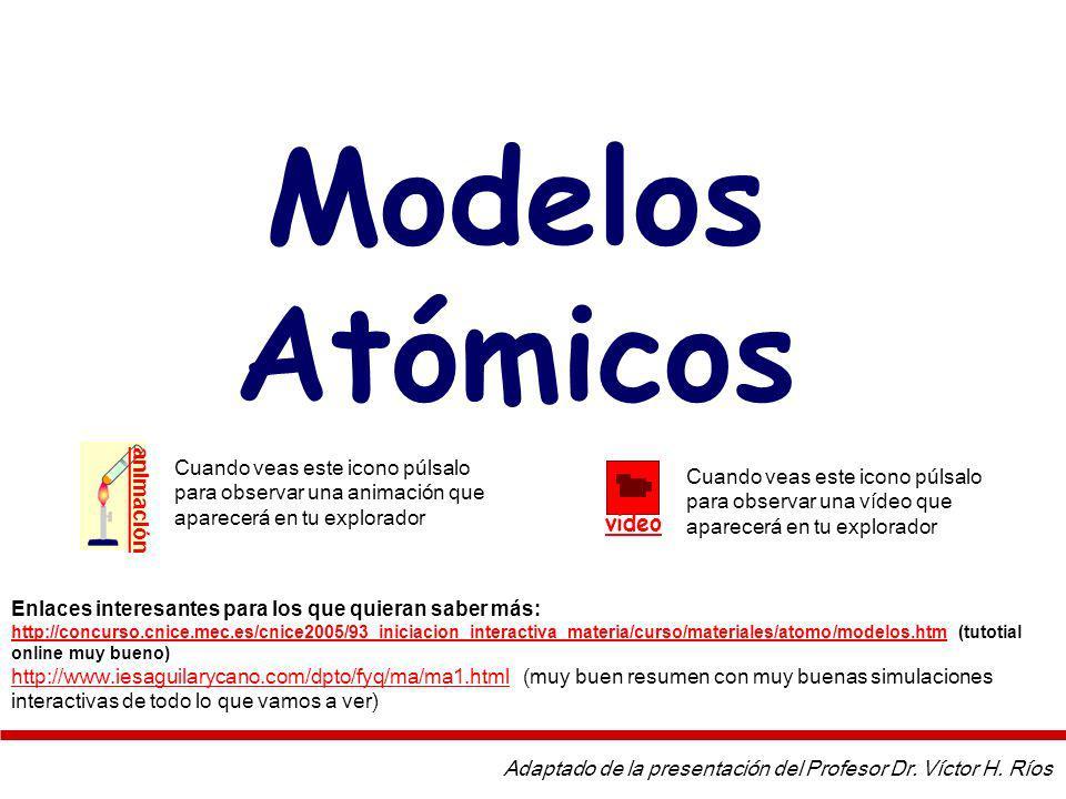 Modelos Atómicos video animación
