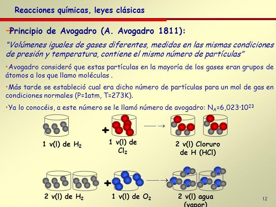 Reacciones químicas, leyes clásicas