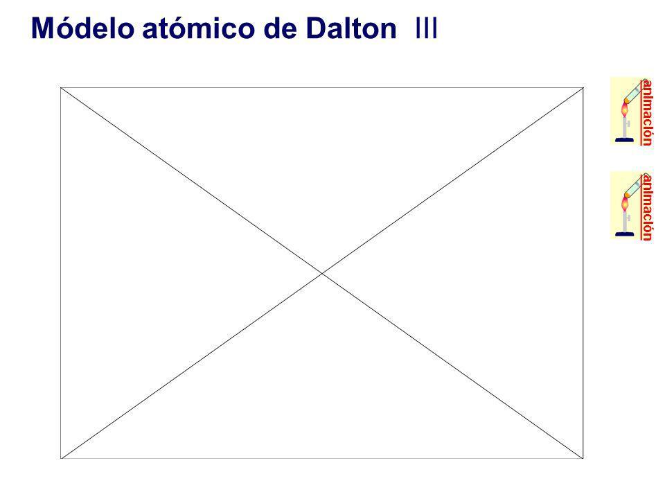 Módelo atómico de Dalton III