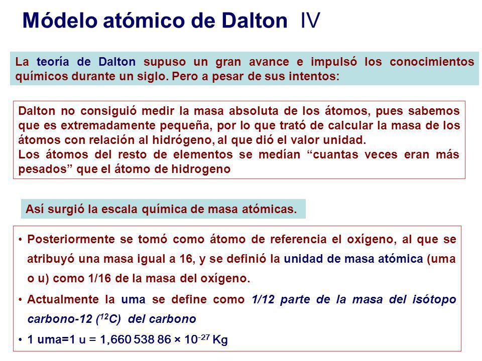 Módelo atómico de Dalton IV