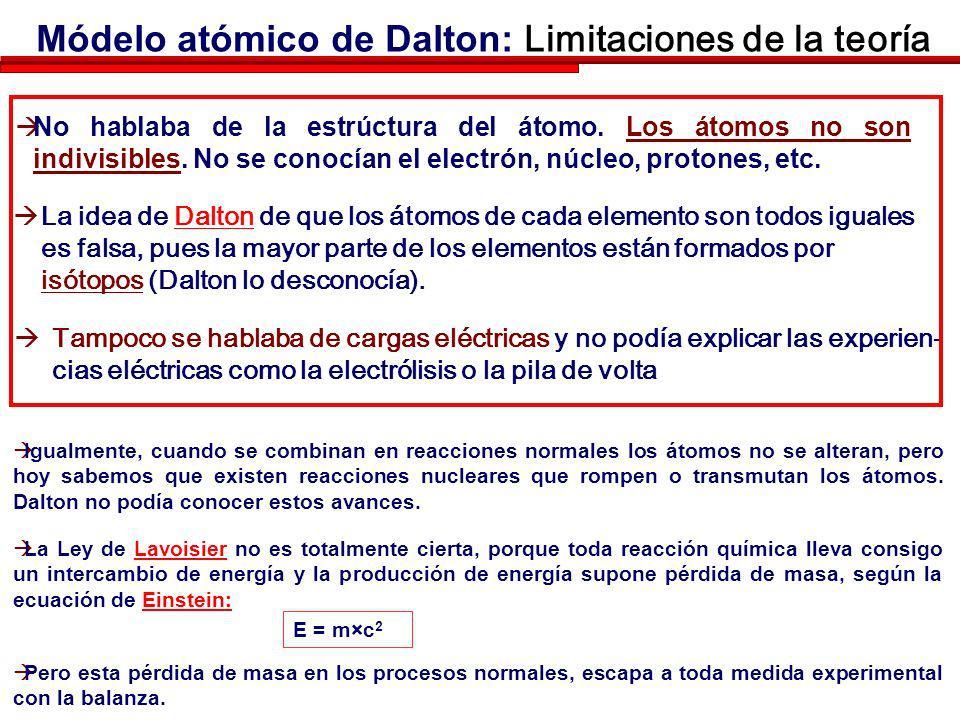 Módelo atómico de Dalton: Limitaciones de la teoría