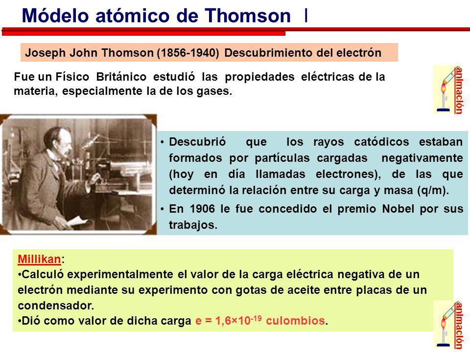 Módelo atómico de Thomson I