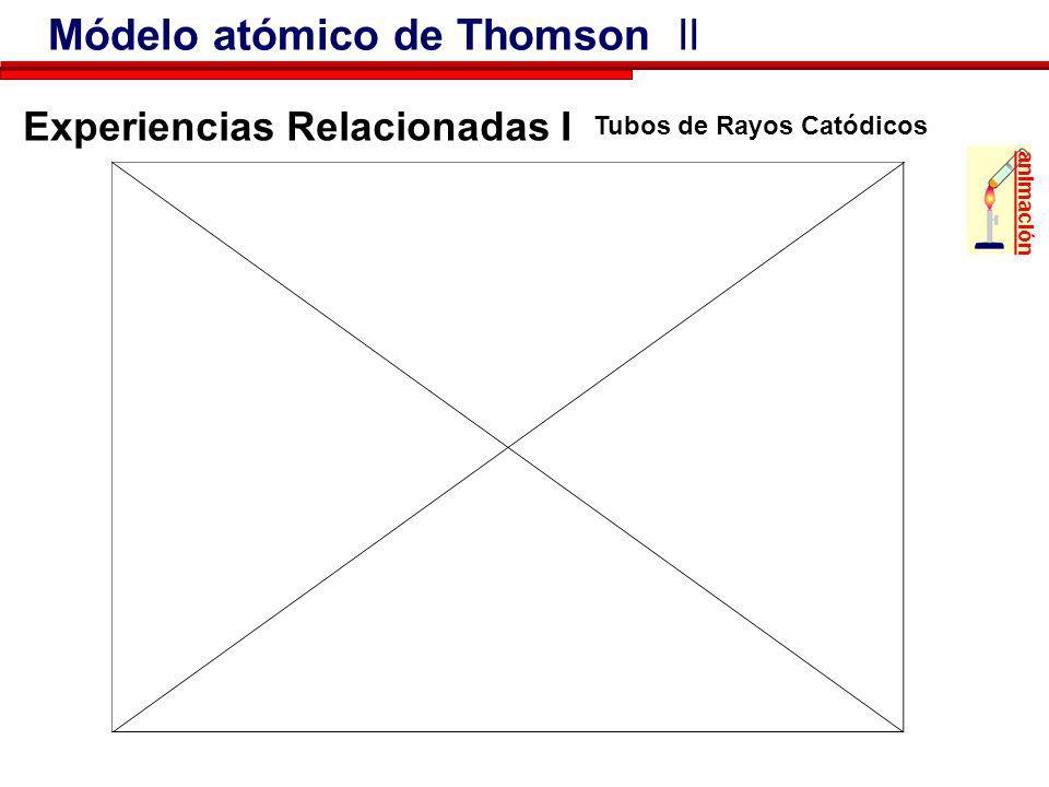 Módelo atómico de Thomson II