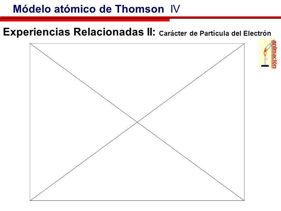 Módelo atómico de Thomson IV
