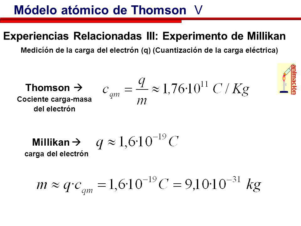 Módelo atómico de Thomson V