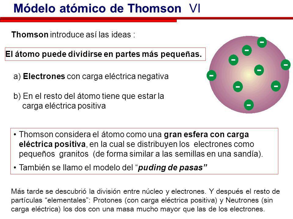 Módelo atómico de Thomson VI