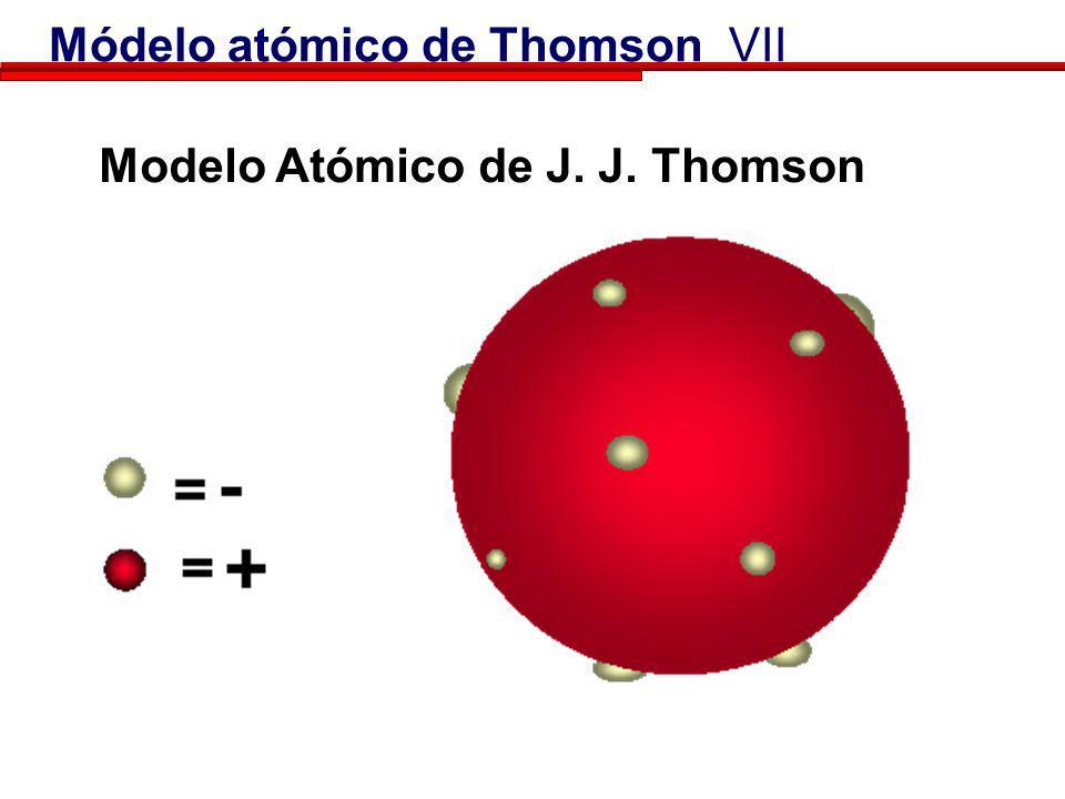 Módelo atómico de Thomson VII