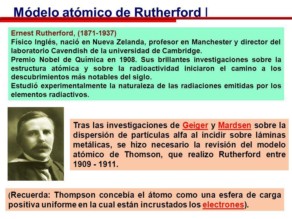 Módelo atómico de Rutherford I