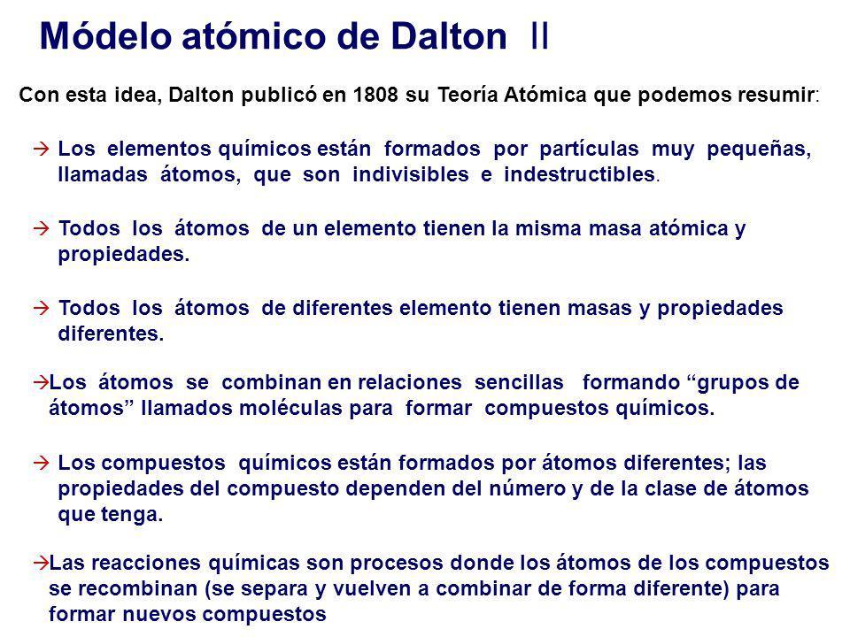 Módelo atómico de Dalton II