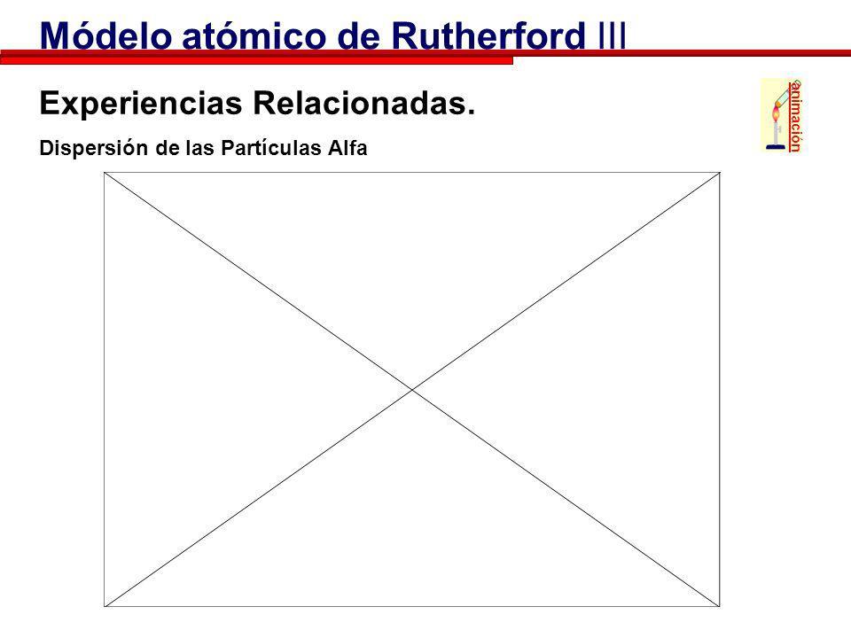 Módelo atómico de Rutherford III