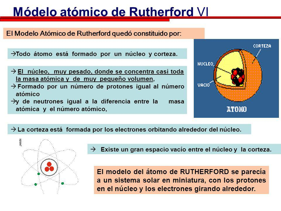 Módelo atómico de Rutherford VI