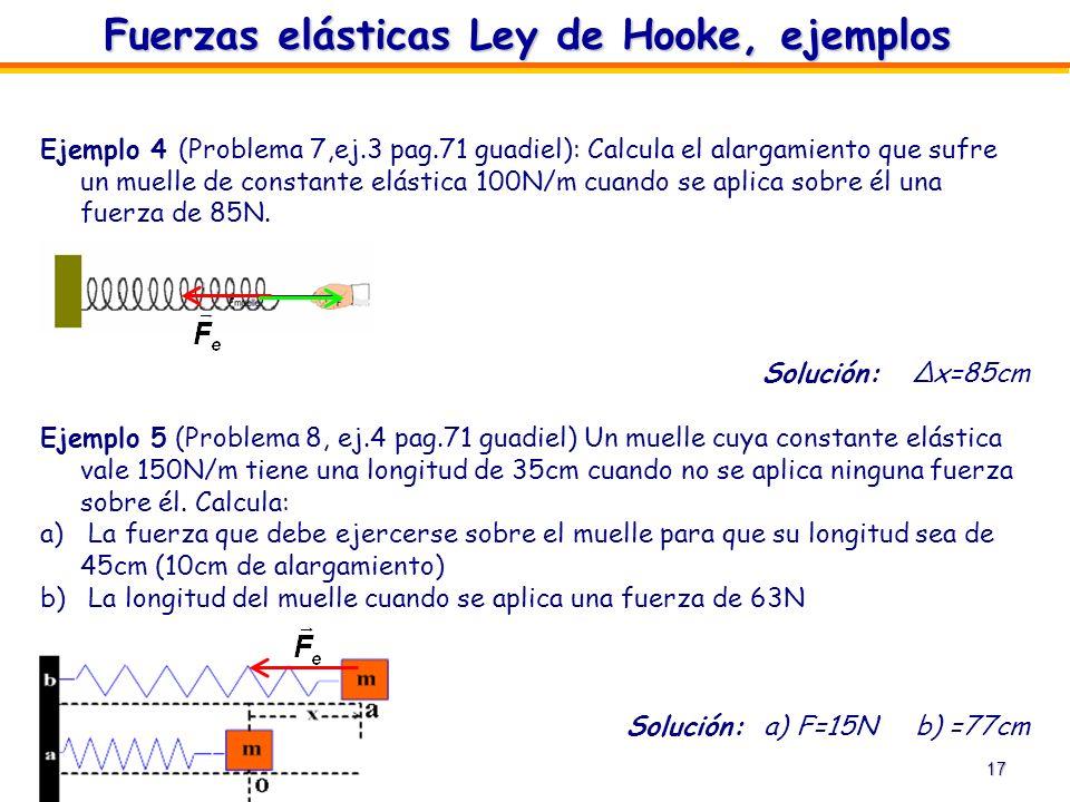 Fuerzas elásticas Ley de Hooke, ejemplos