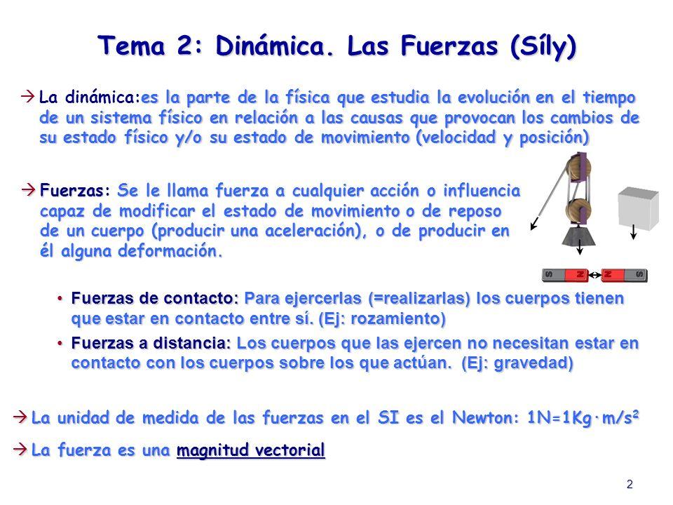 Tema 2: Dinámica. Las Fuerzas (Síly)