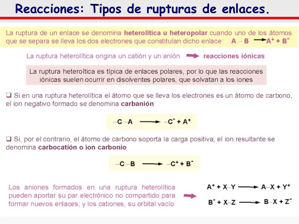 Reacciones: Tipos de rupturas de enlaces.