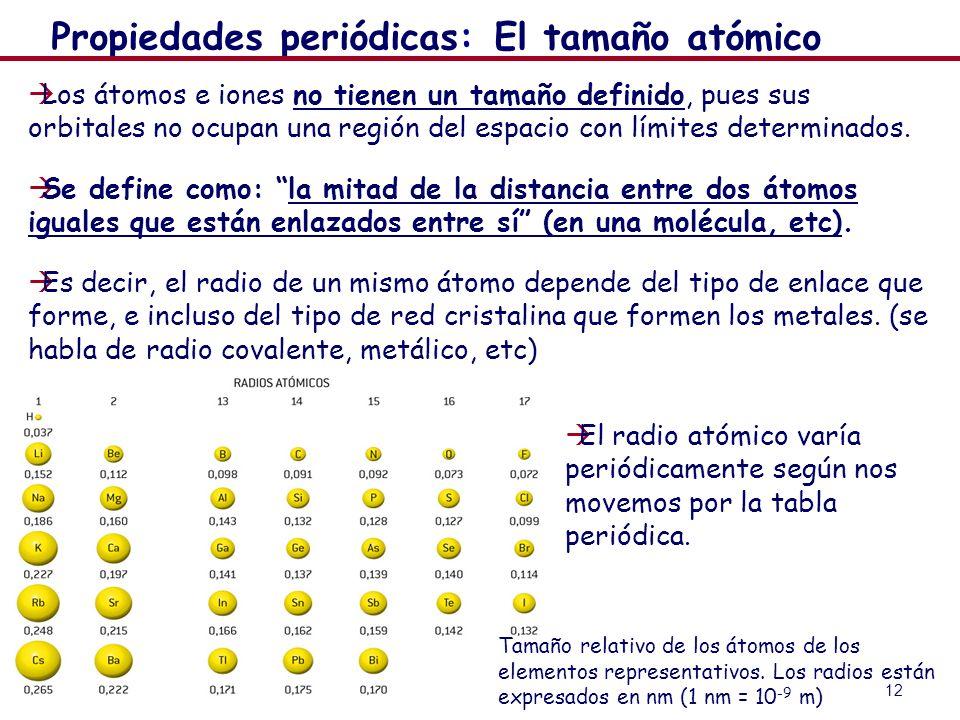 Propiedades periódicas: El tamaño atómico