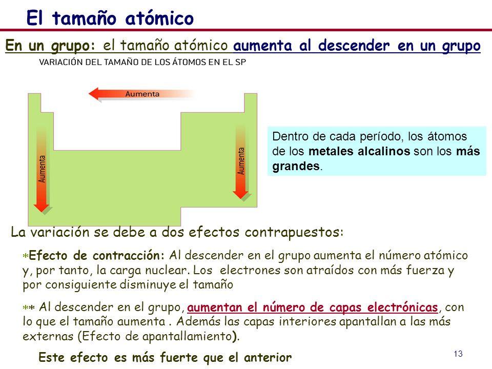 El tamaño atómico En un grupo: el tamaño atómico aumenta al descender en un grupo.
