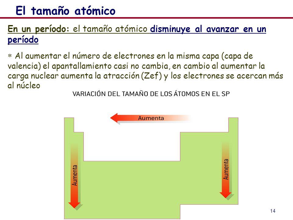 El tamaño atómico En un período: el tamaño atómico disminuye al avanzar en un período.