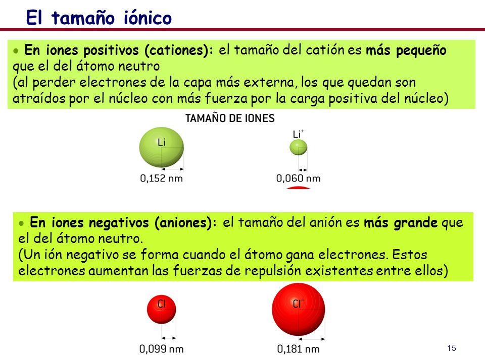 El tamaño iónico En iones positivos (cationes): el tamaño del catión es más pequeño que el del átomo neutro.