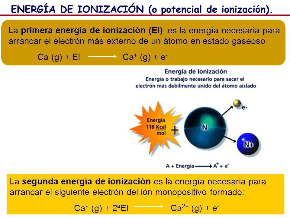 ENERGÍA DE IONIZACIÓN (o potencial de ionización).