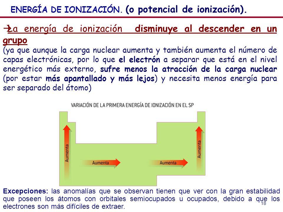 La energía de ionización disminuye al descender en un grupo
