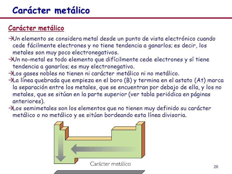 Carácter metálico Carácter metálico