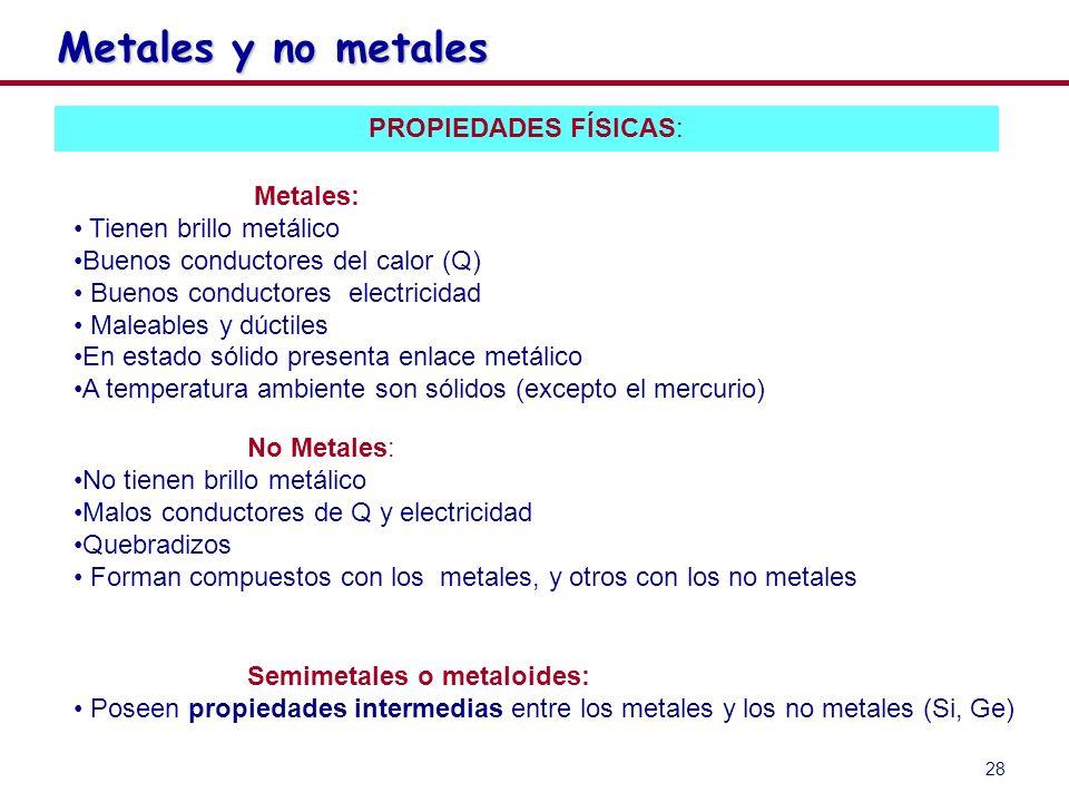 Metales y no metales PROPIEDADES FÍSICAS: Tienen brillo metálico