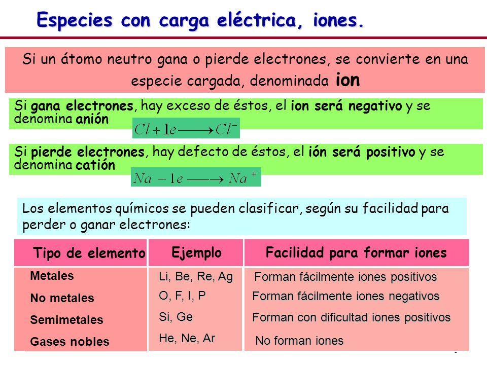 Facilidad para formar iones